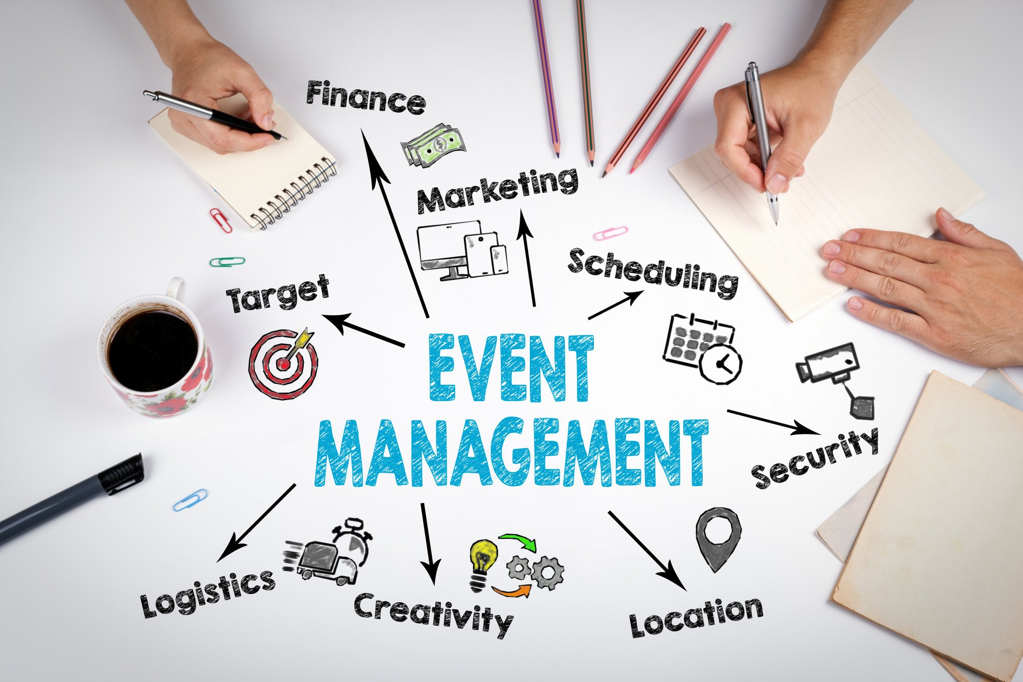 5 C's of event management everyone should know about